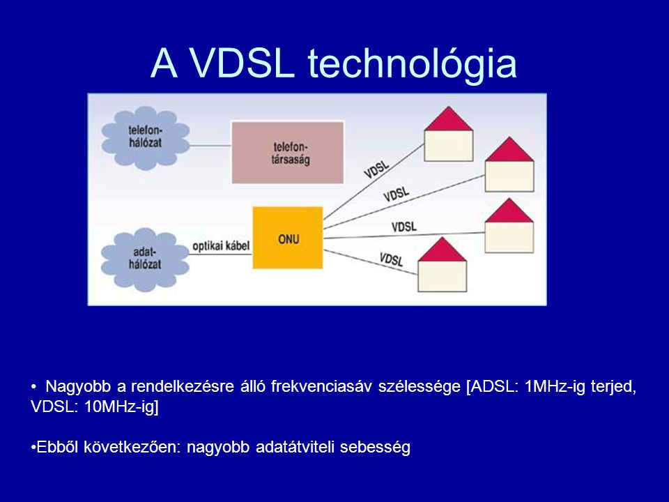 A VDSL technológia Nagyobb a rendelkezésre álló frekvenciasáv szélessége [ADSL: 1MHz-ig terjed, VDSL: 10MHz-ig]